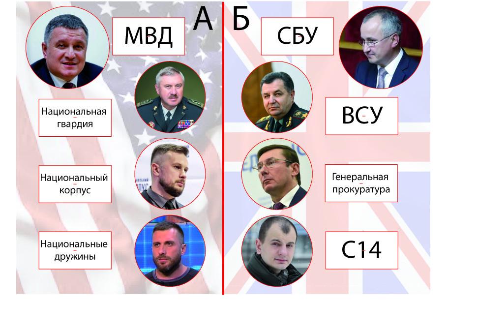 Украина Схема 4