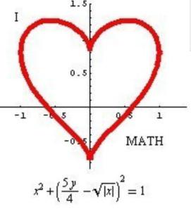 математика главная для поста