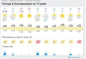 Погода-Ек
