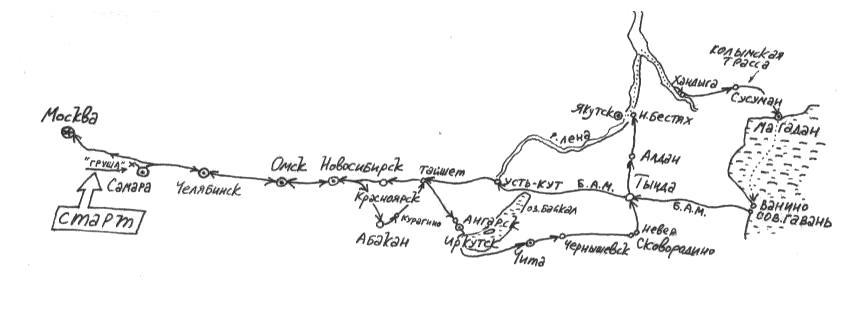Магаданский путь
