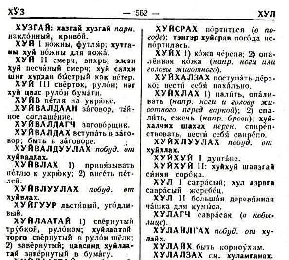 Пизда происхождения слова