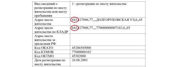 Костогоров адрес2