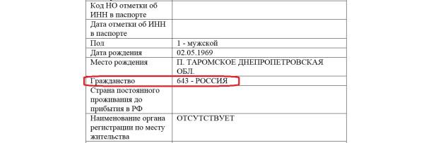 Костогоров гражданство