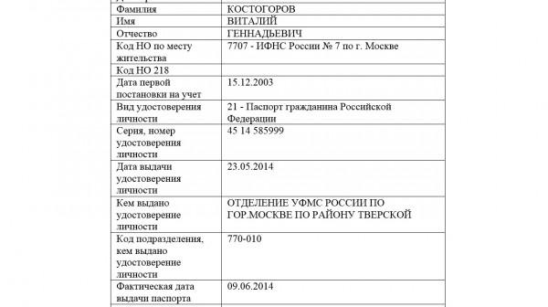 Костогоров паспорт