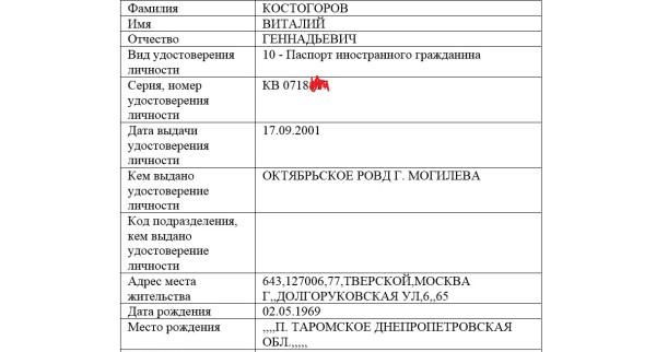 Костогоров старый паспорт