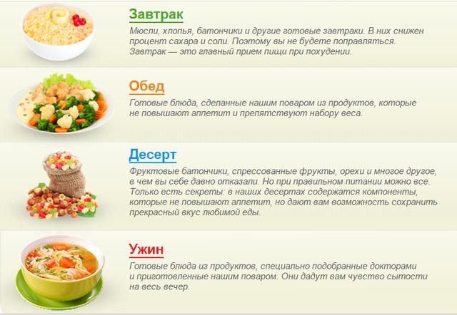 Пища рецепты для похудения в домашних условиях
