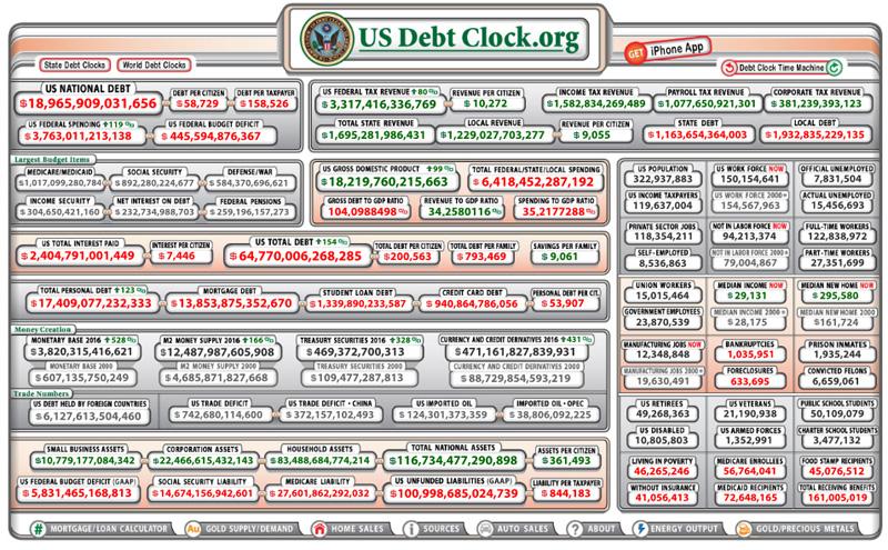 US-Debt3