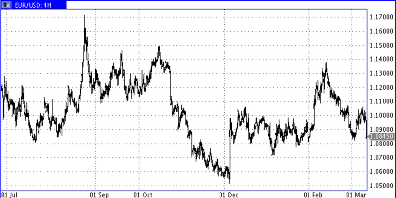 EUR_10-03-16(2)