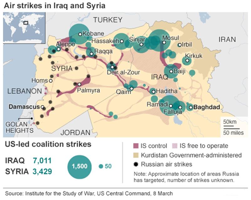 О реальных целях США и России в Сирии