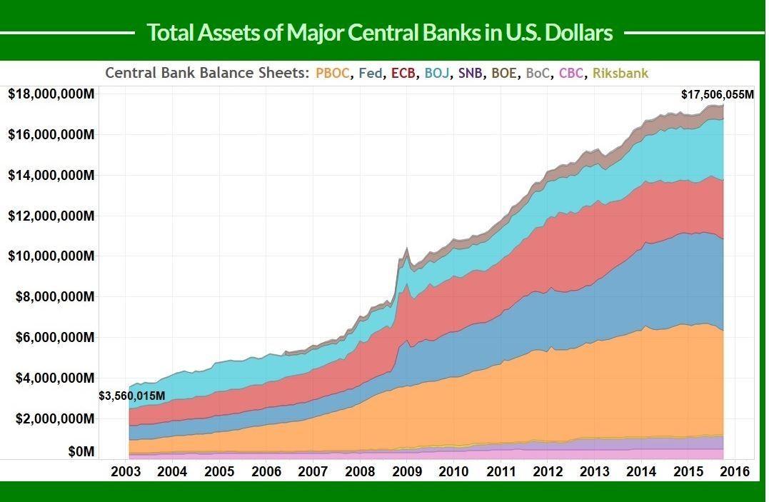 CB-Dollar-Assets