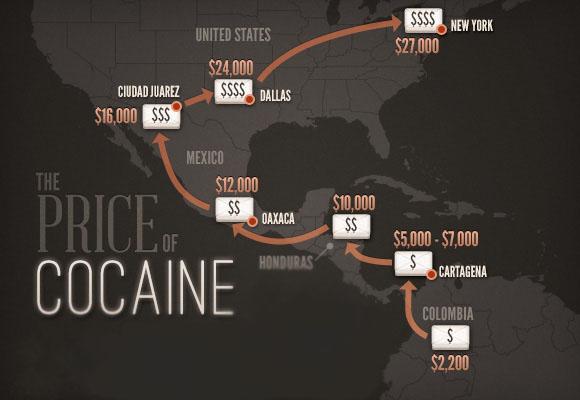 Cocaine_routes
