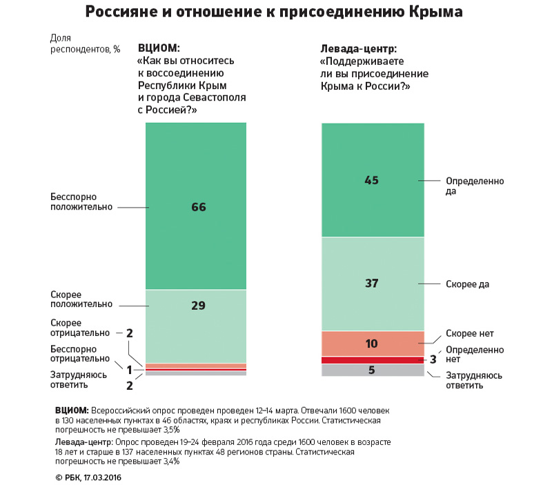 V2_Crimea