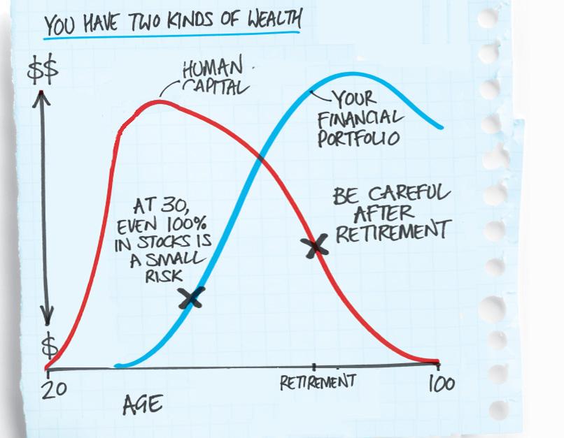 Income_wealth