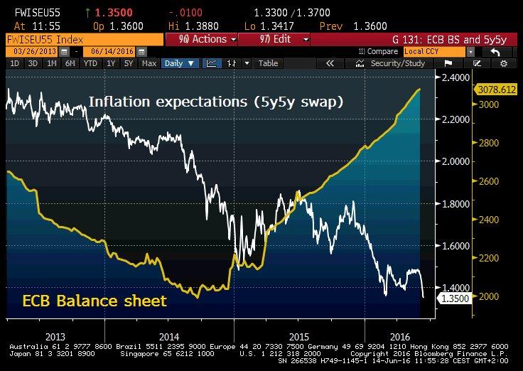 Euro_Infl