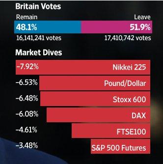 BrexitMarkets