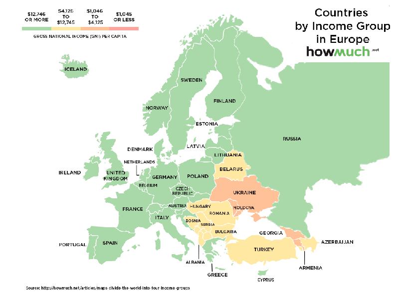 EuroIncomeGroups1
