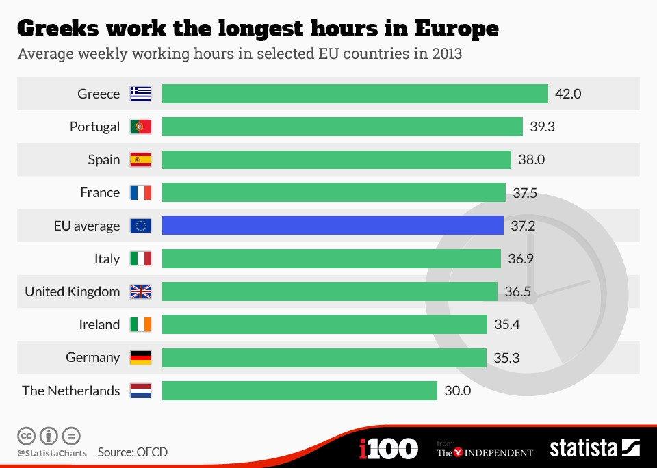 EU-WorkHours