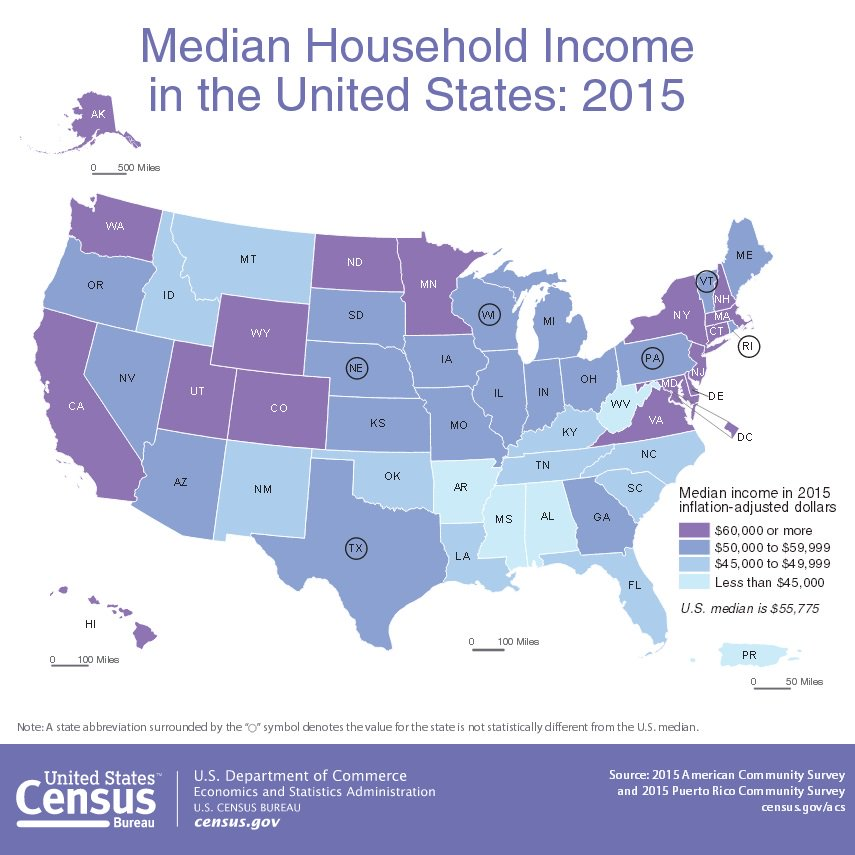 US-Median-Income