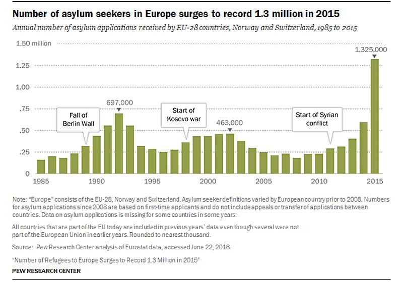 Europe-Asylum-03