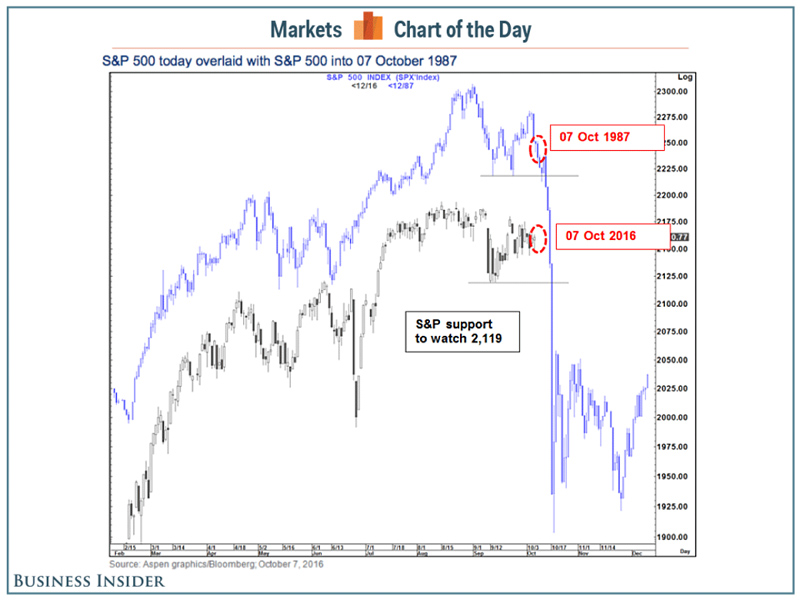 scary-spx-chart-cotd копия