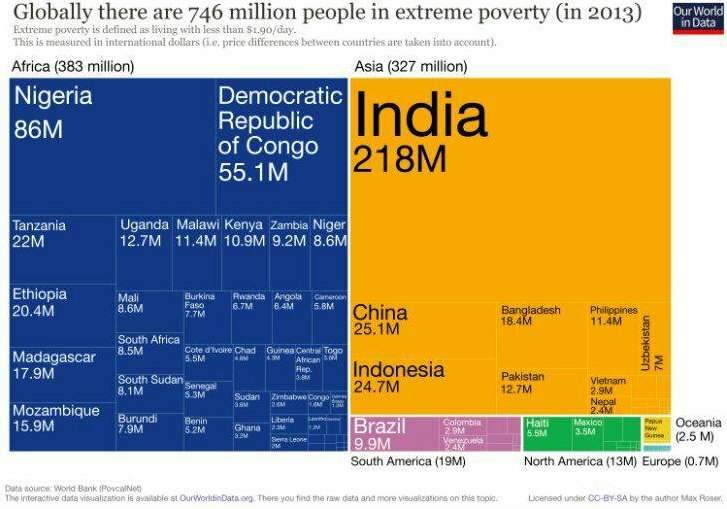 ExtremePoverty