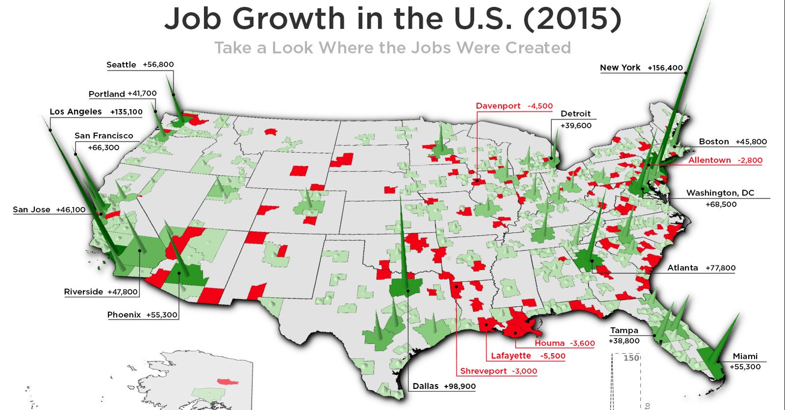 Job Growth US
