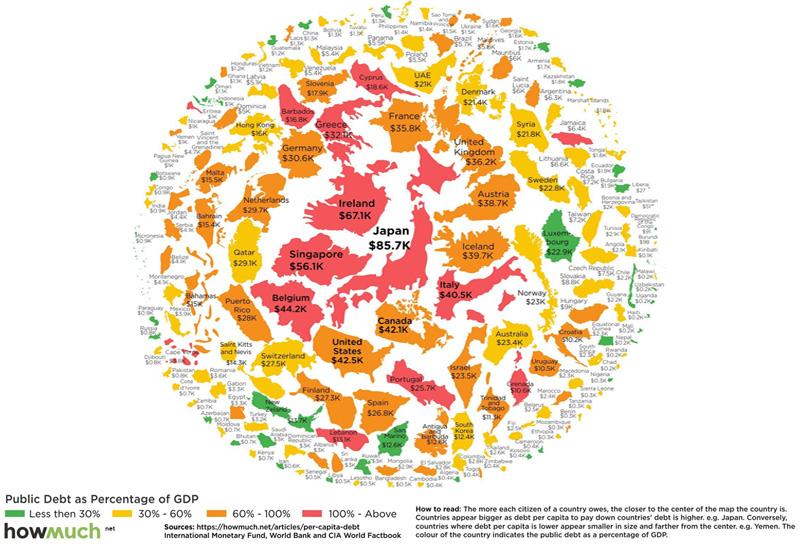 Global-government-debt-snowball