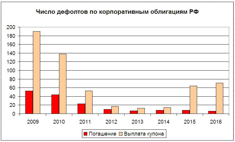 О том, как на россиян будут вешать чужие долги