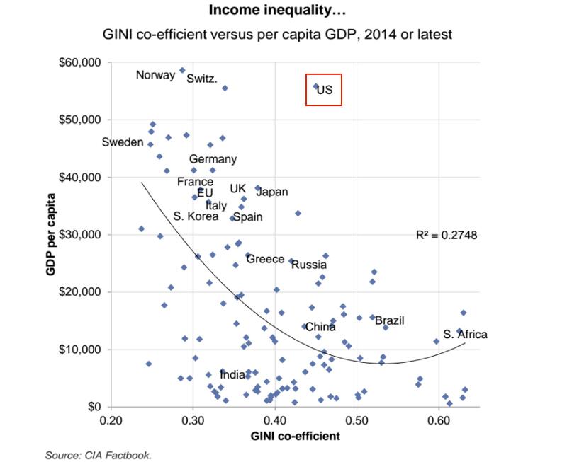 О том, как экономическая теория влияет на нас