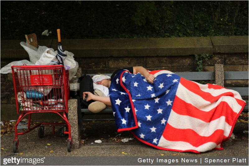 US-Poverty