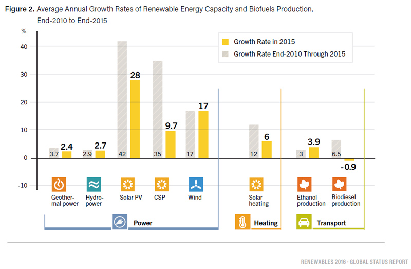 Renewables-1
