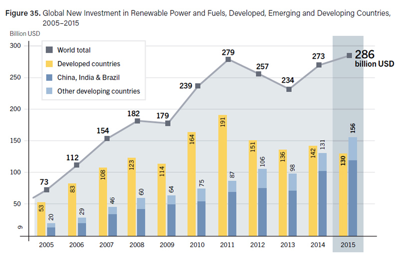 Renewables-2