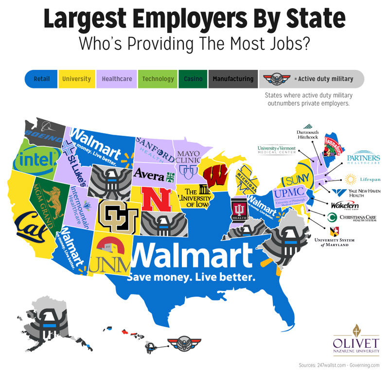 US-LargestEmployers