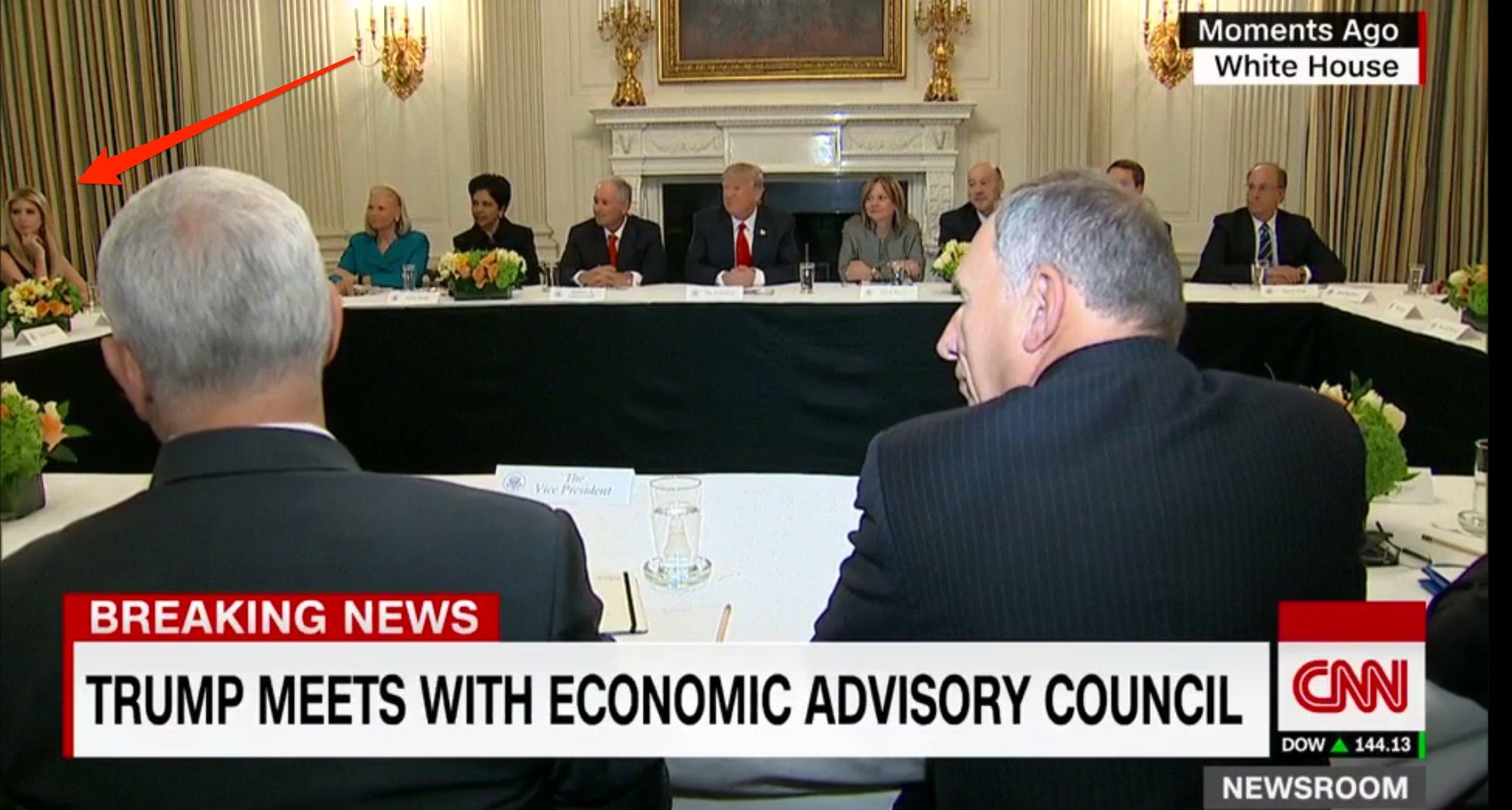 Economic Adv Council