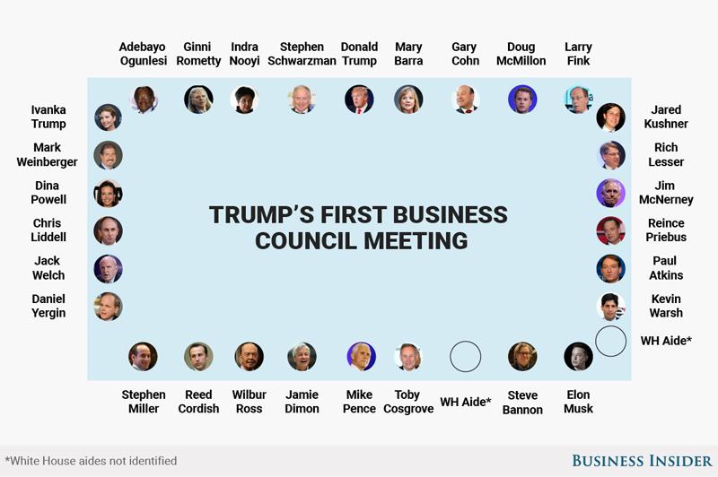 1st-BC-Meeting