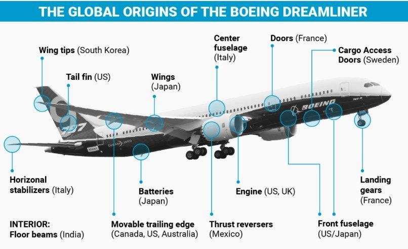 Make Boeing