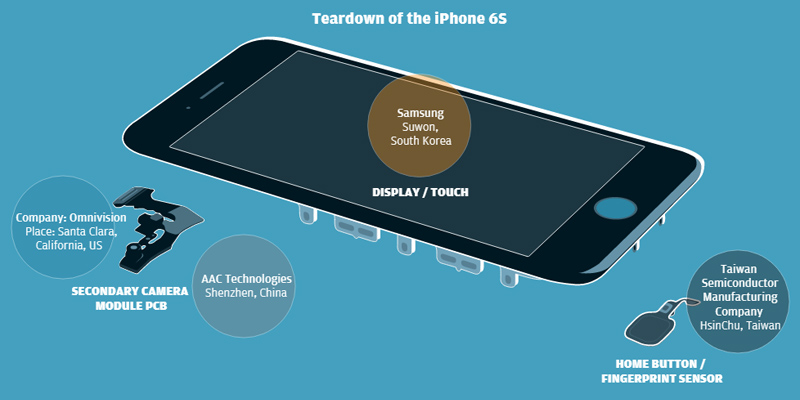 iphone6s-breakdown-1