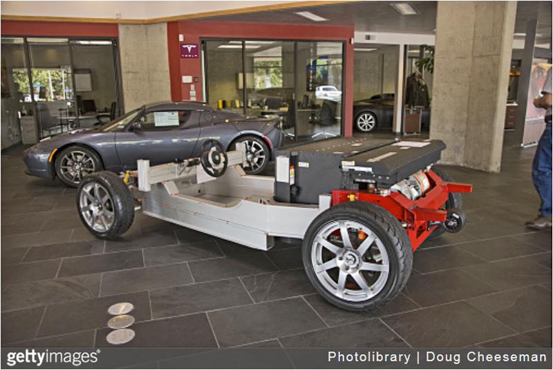 Tesla-Car