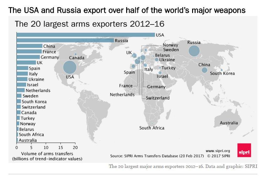 О важном деле, где Россия превзошла США