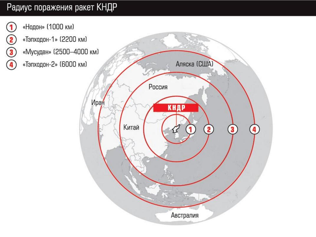 N.Korea missile