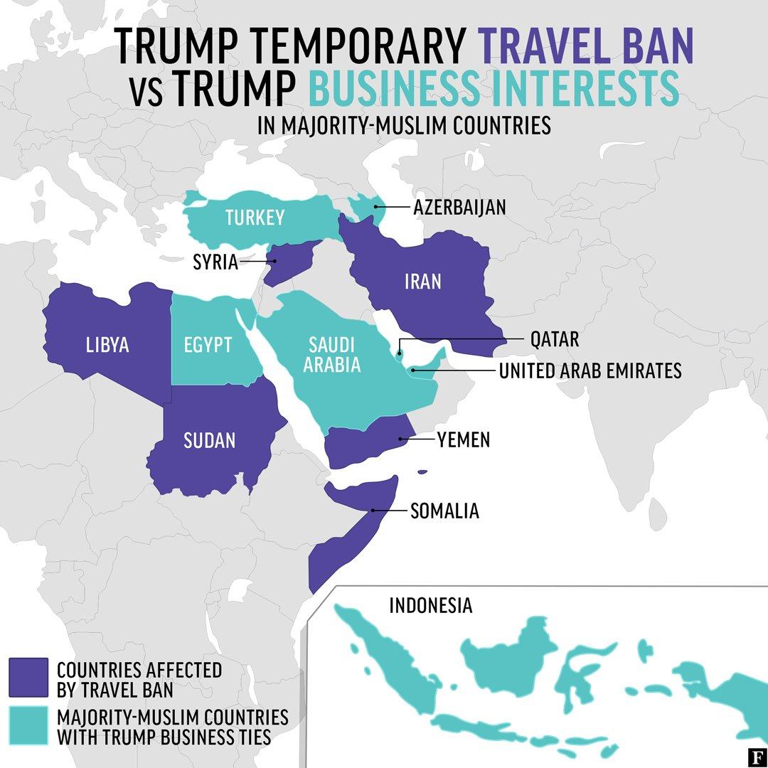Ban-Trump
