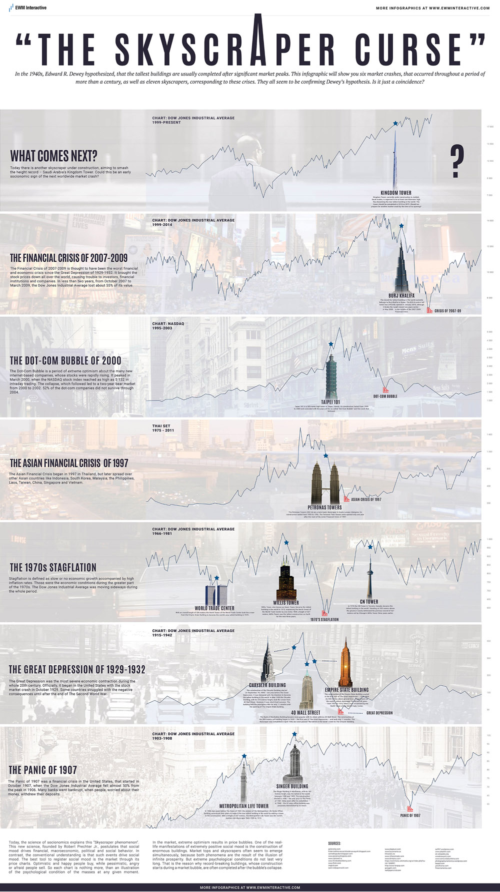 Skyskrapers-and-crises-1