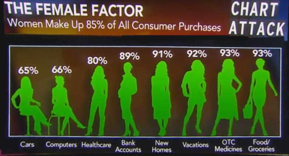 FemaleFactor
