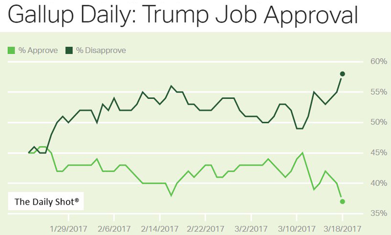 Trump-Job-Approval-1