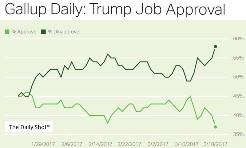Trump-Job-Approval-1
