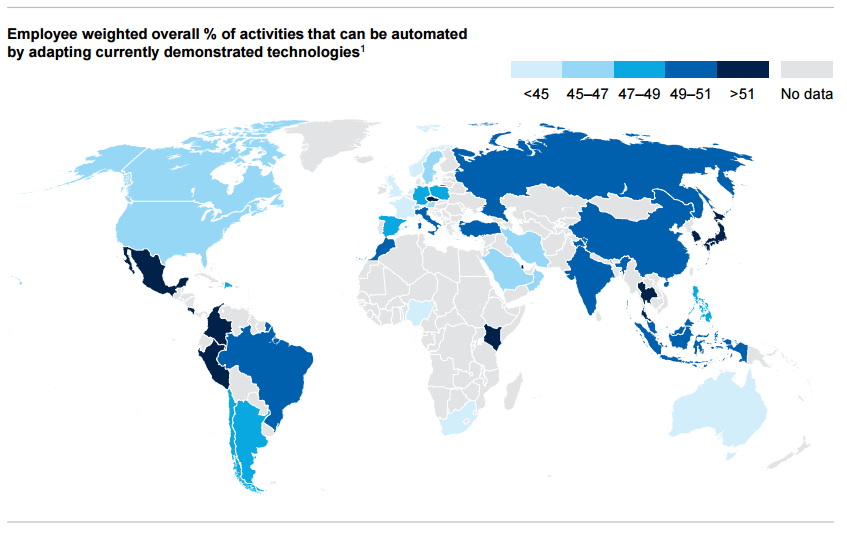 Automated_Global