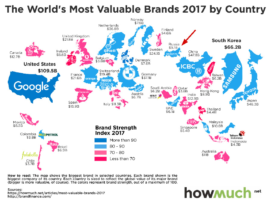 brands-by-country-2017