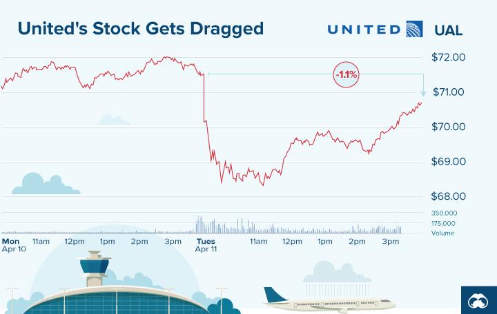 united-stock-chart-logo