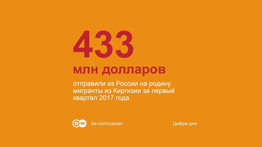 433mln