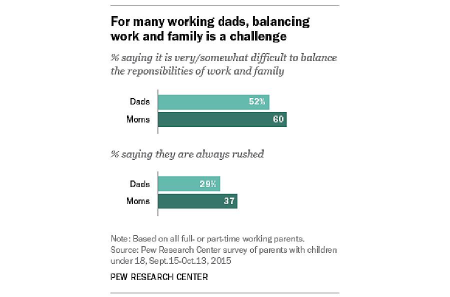 fathers balancing